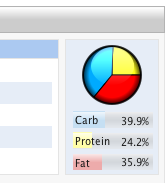 View the overall nutritional profile for your new group or recipe